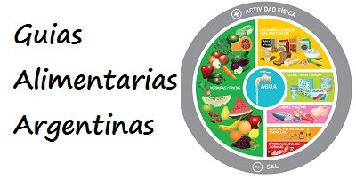 Guías Alimentarias Argentinas
